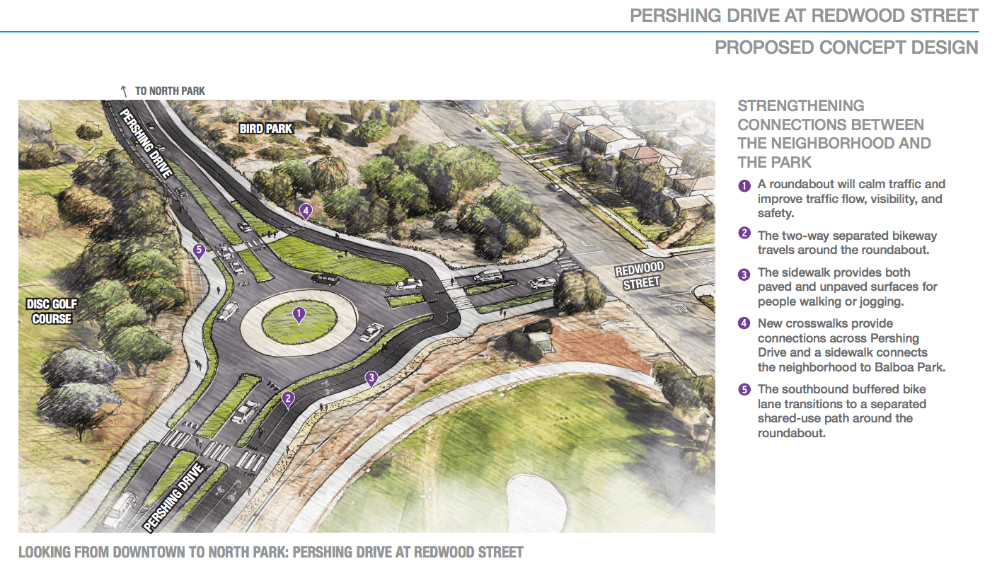 Drawing of the Pershing Drive at Redwood Street traffic roundabout (Graphic courtesy of keepsandiegomoving.com)